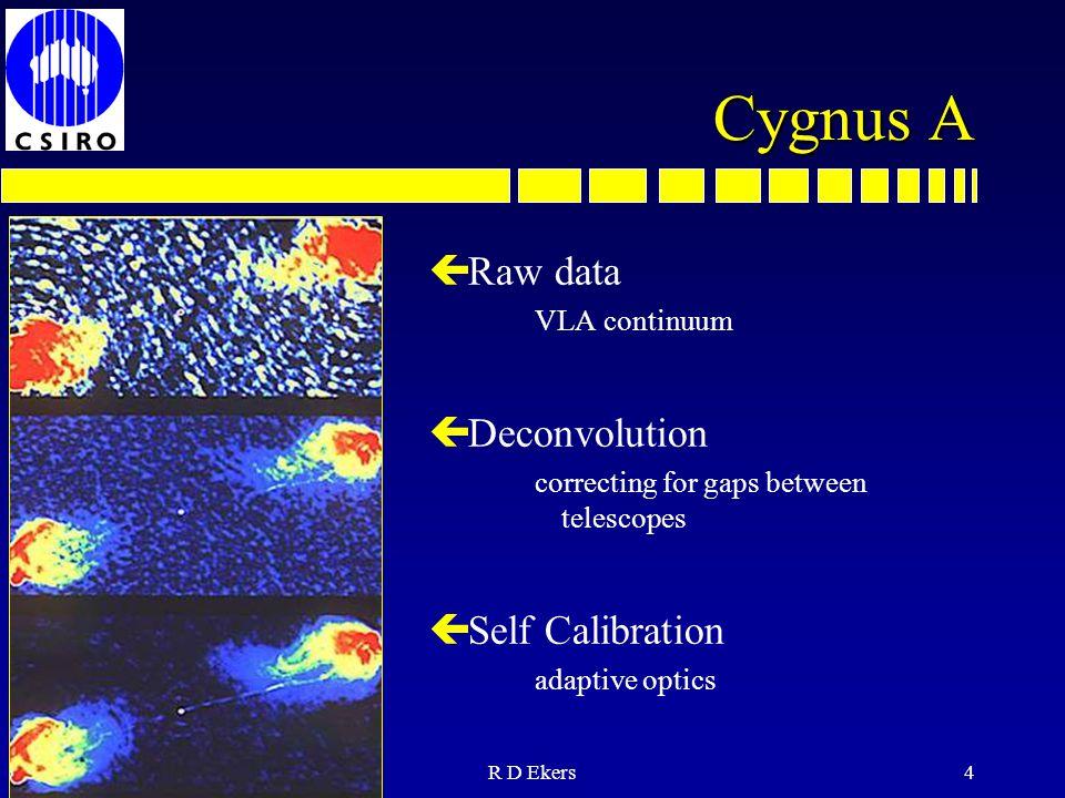 Cygnus A Raw data Deconvolution Self Calibration VLA continuum