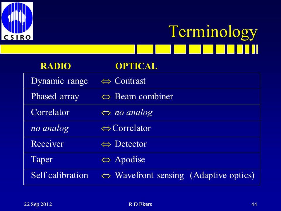 Terminology RADIO Dynamic range Phased array Correlator no analog