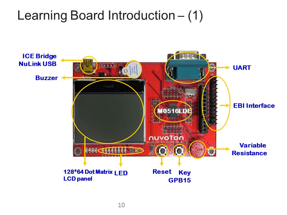 Learning Board Introduction – (1)