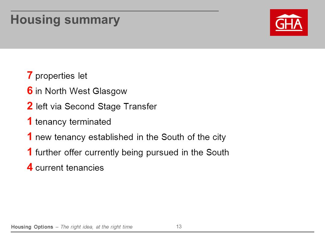 Housing summary 7 properties let 6 in North West Glasgow