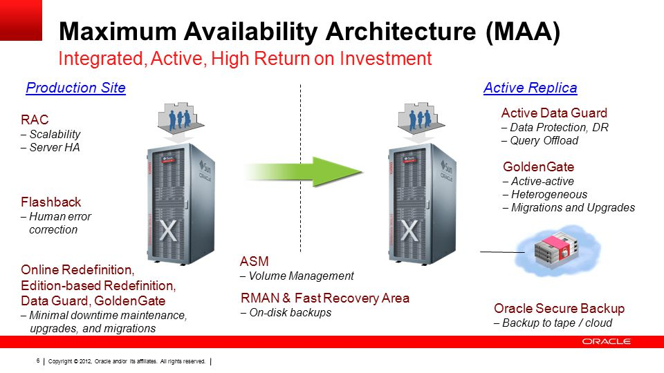 Oracle Maximum Availability Architecture Best Practices Math Wallpaper Golden Find Free HD for Desktop [pastnedes.tk]