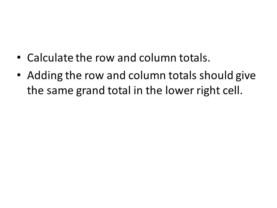 Calculate the row and column totals.