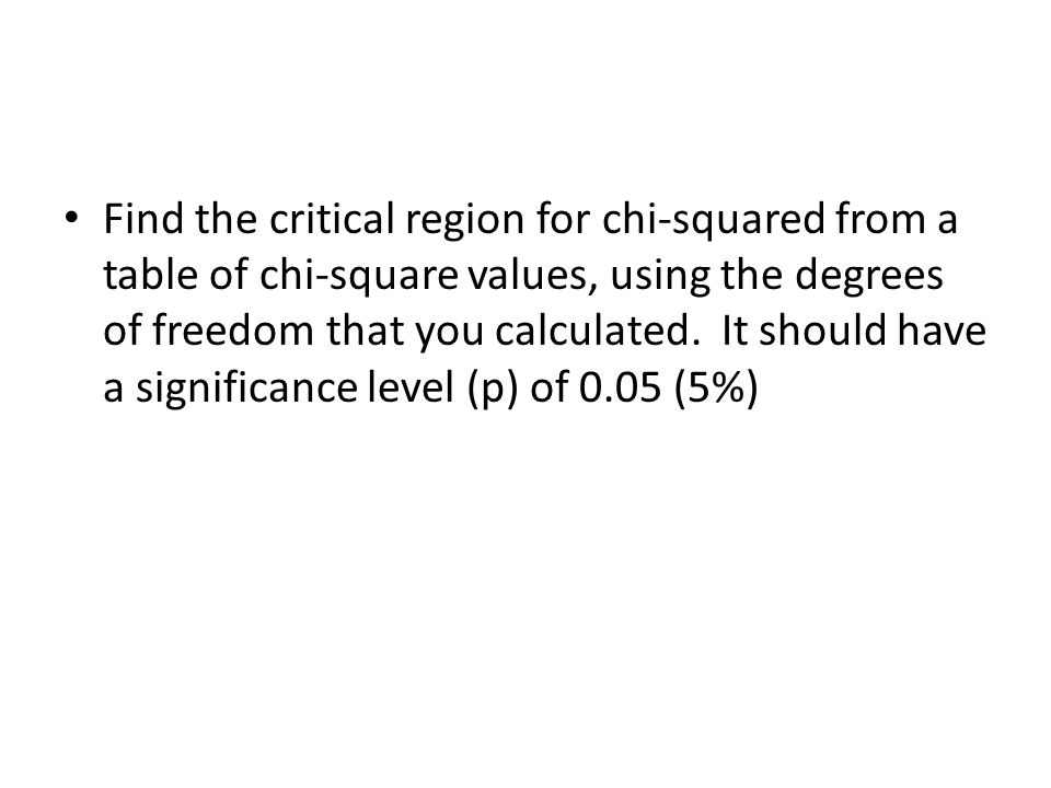 Find the critical region for chi-squared from a table of chi-square values, using the degrees of freedom that you calculated.