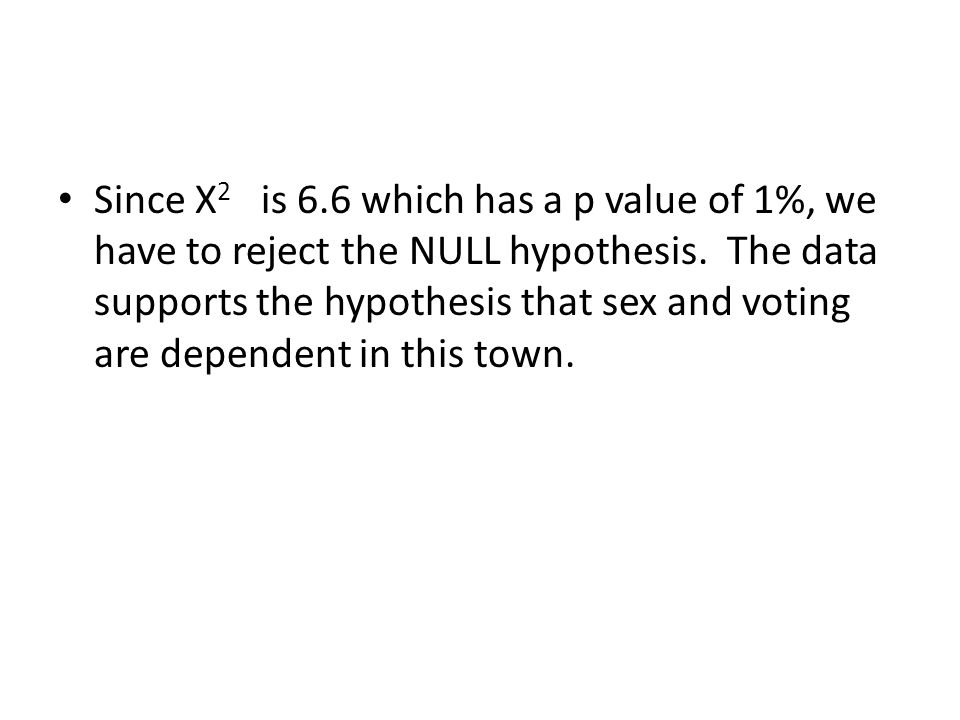 Since X2 is 6.6 which has a p value of 1%, we have to reject the NULL hypothesis.