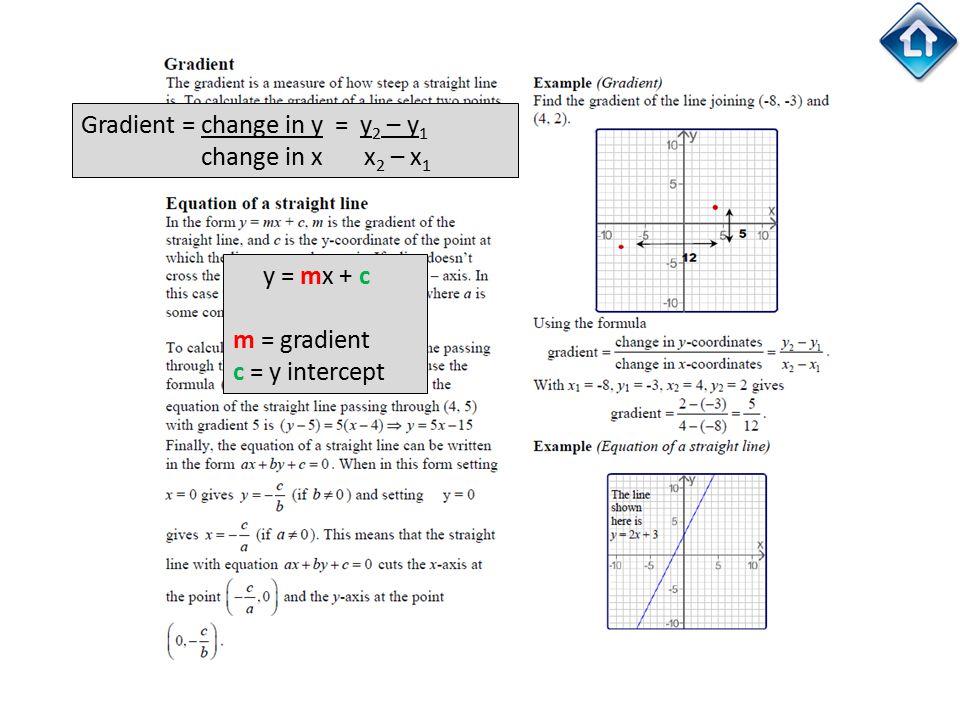 Gradient = change in y = y2 – y1