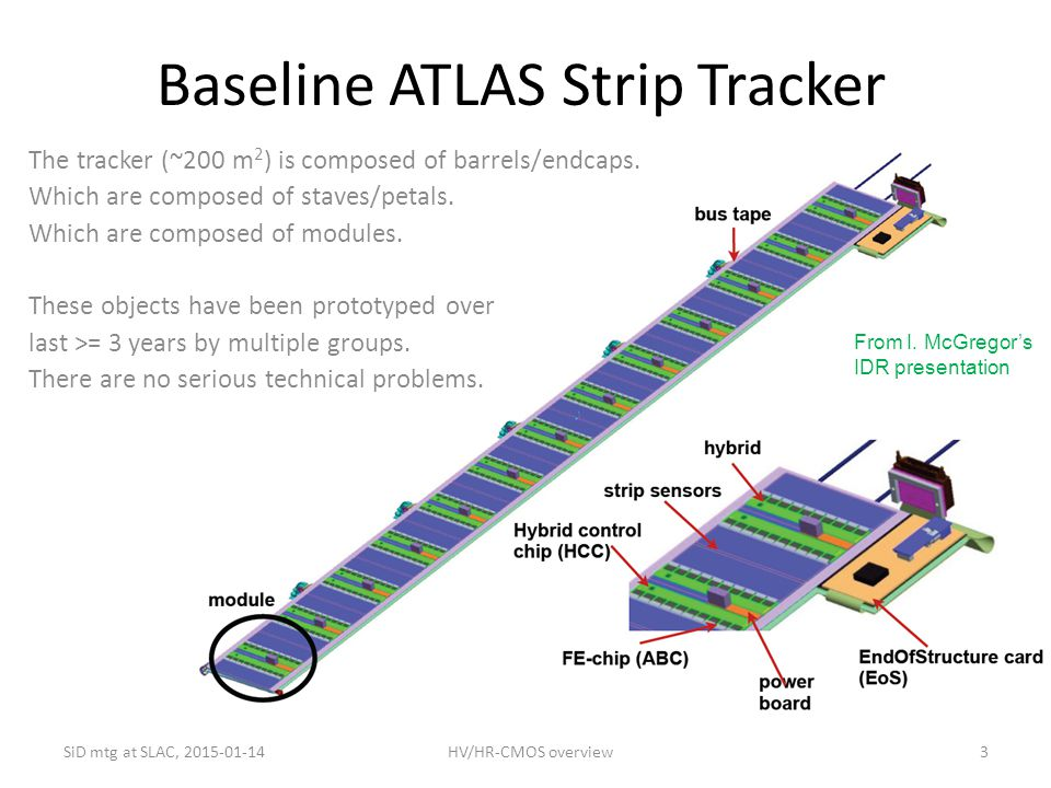Baseline ATLAS Strip Tracker