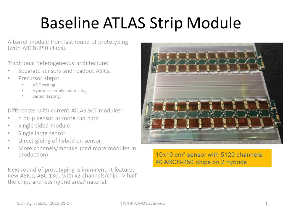 Baseline ATLAS Strip Module