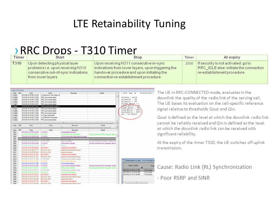 LTE Retainability Tuning