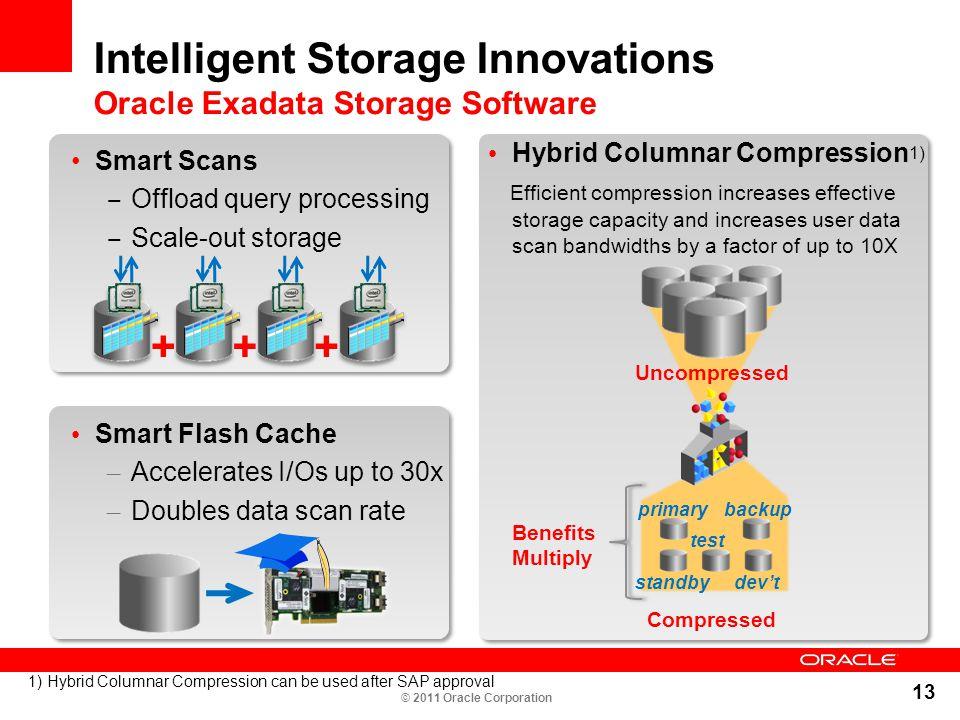 Intelligent Storage Innovations Oracle Exadata Storage Software