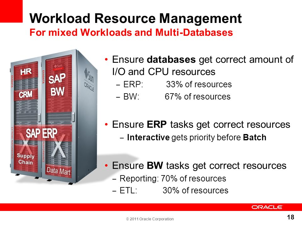 Workload Resource Management For mixed Workloads and Multi-Databases