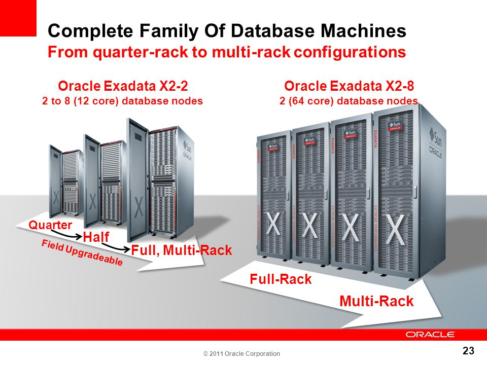 Complete Family Of Database Machines From quarter-rack to multi-rack configurations