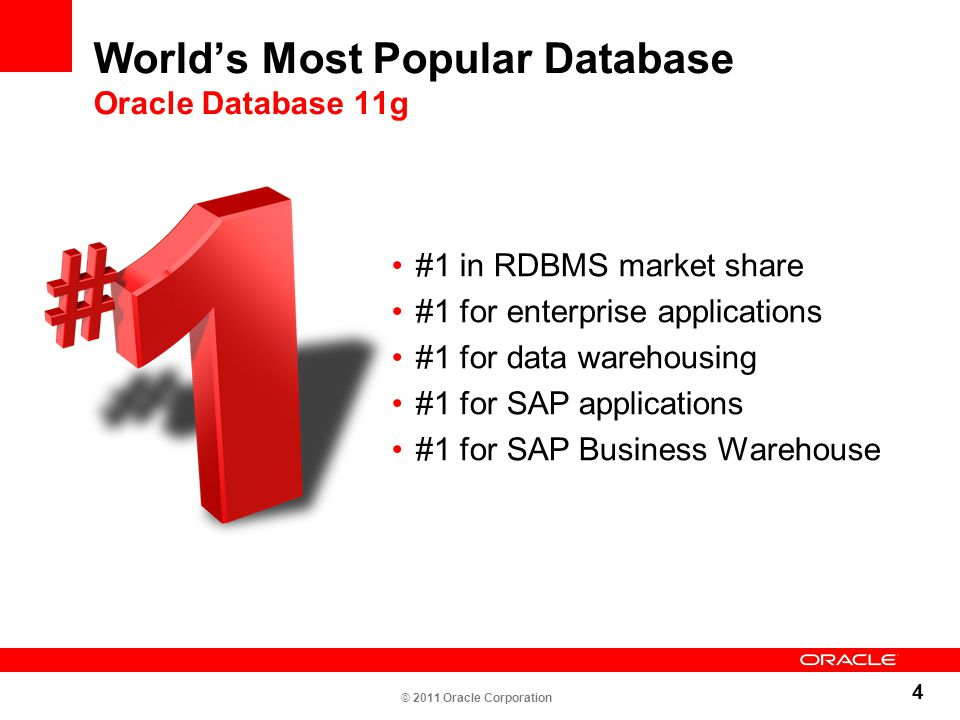 World's Most Popular Database Oracle Database 11g