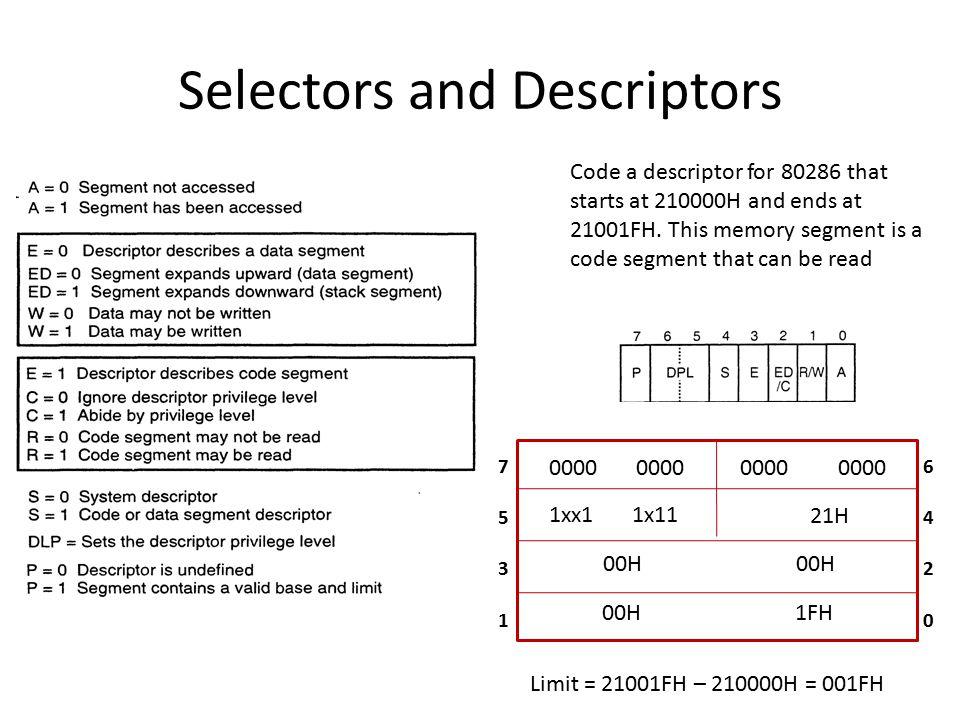 Selectors and Descriptors