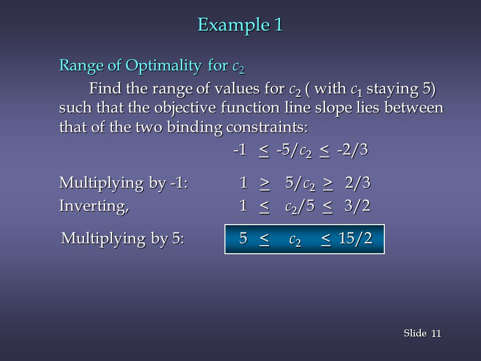 Example 1 Range of Optimality for c2