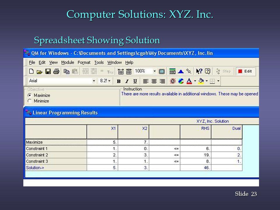 Computer Solutions: XYZ. Inc.