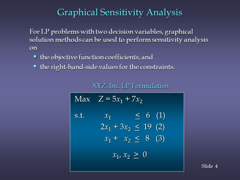 Graphical Sensitivity Analysis