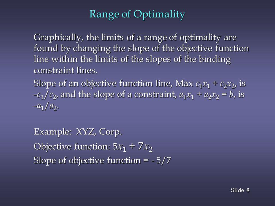 Range of Optimality