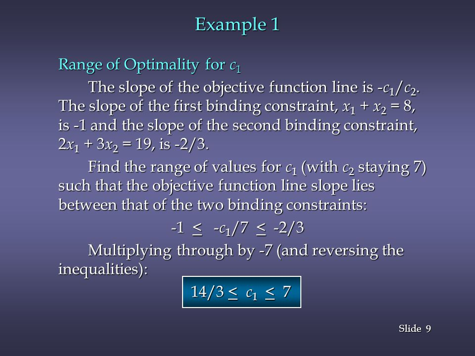 Example 1 Range of Optimality for c1
