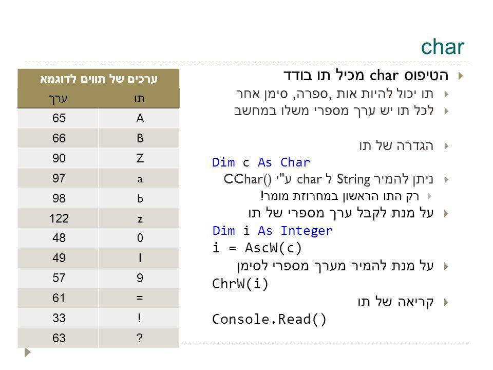 char הטיפוס char מכיל תו בודד על מנת לקבל ערך מספרי של תו i = AscW(c)