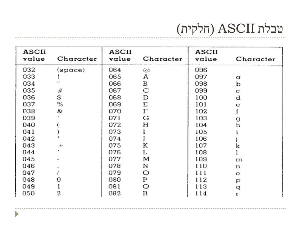 טבלת ASCII (חלקית)