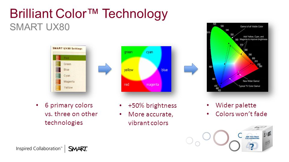 Brilliant Color™ Technology