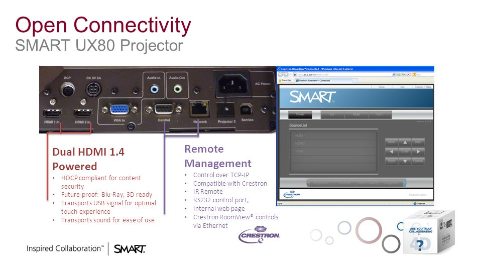Open Connectivity SMART UX80 Projector Remote Management