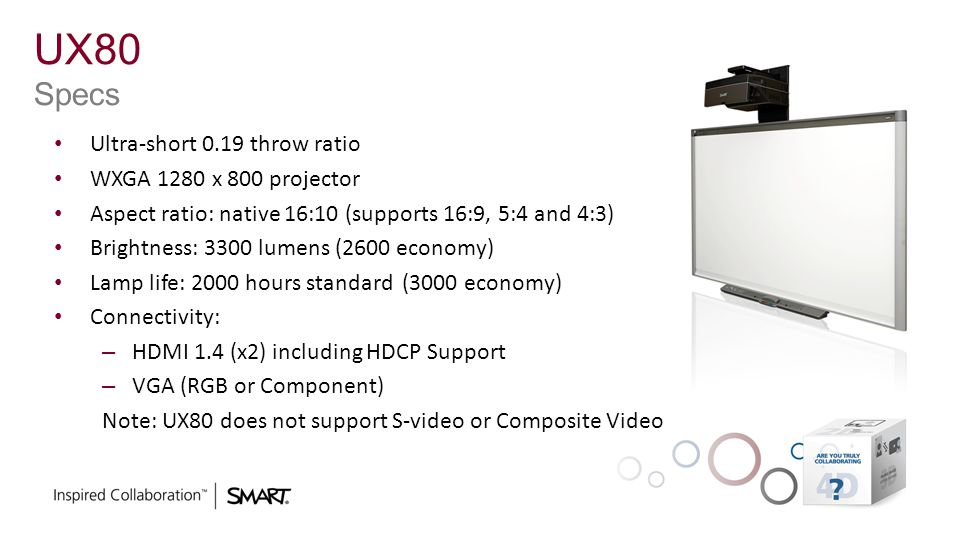 UX80 Specs Ultra-short 0.19 throw ratio WXGA 1280 x 800 projector