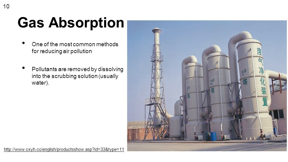 10 Gas Absorption. One of the most common methods for reducing air pollution.
