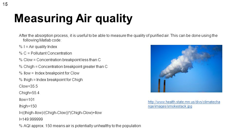 15 Measuring Air quality.