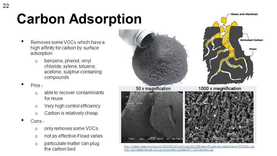 22 Carbon Adsorption. Removes some VOCs which have a high affinity for carbon by surface adsorption.