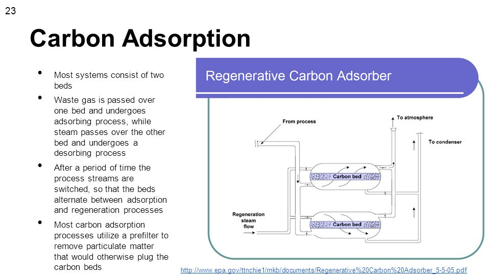 Carbon Adsorption 23 Most systems consist of two beds