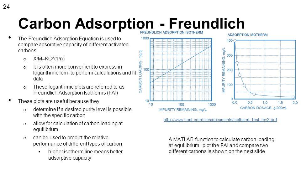 Carbon Adsorption - Freundlich