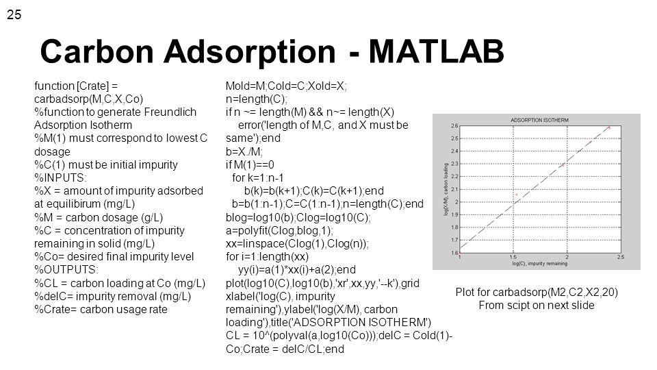 Carbon Adsorption - MATLAB