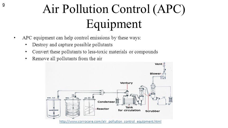 Air Pollution Control (APC) Equipment