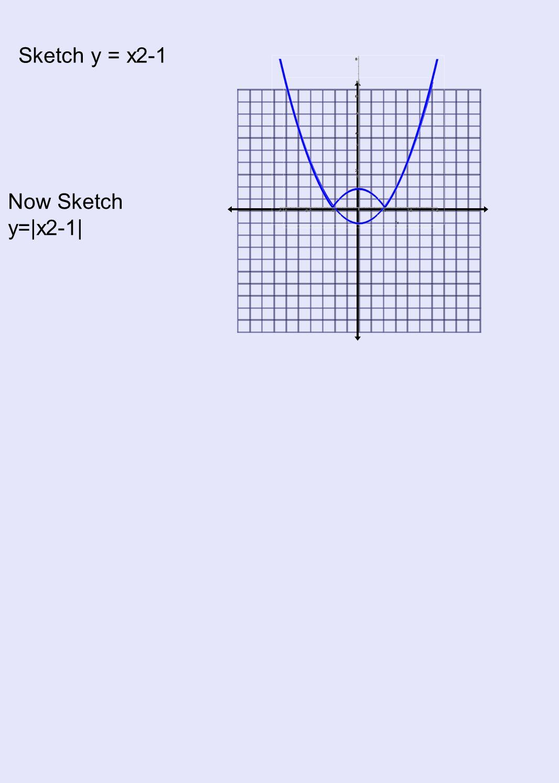 Sketch y = x2-1 Now Sketch y=|x2-1|