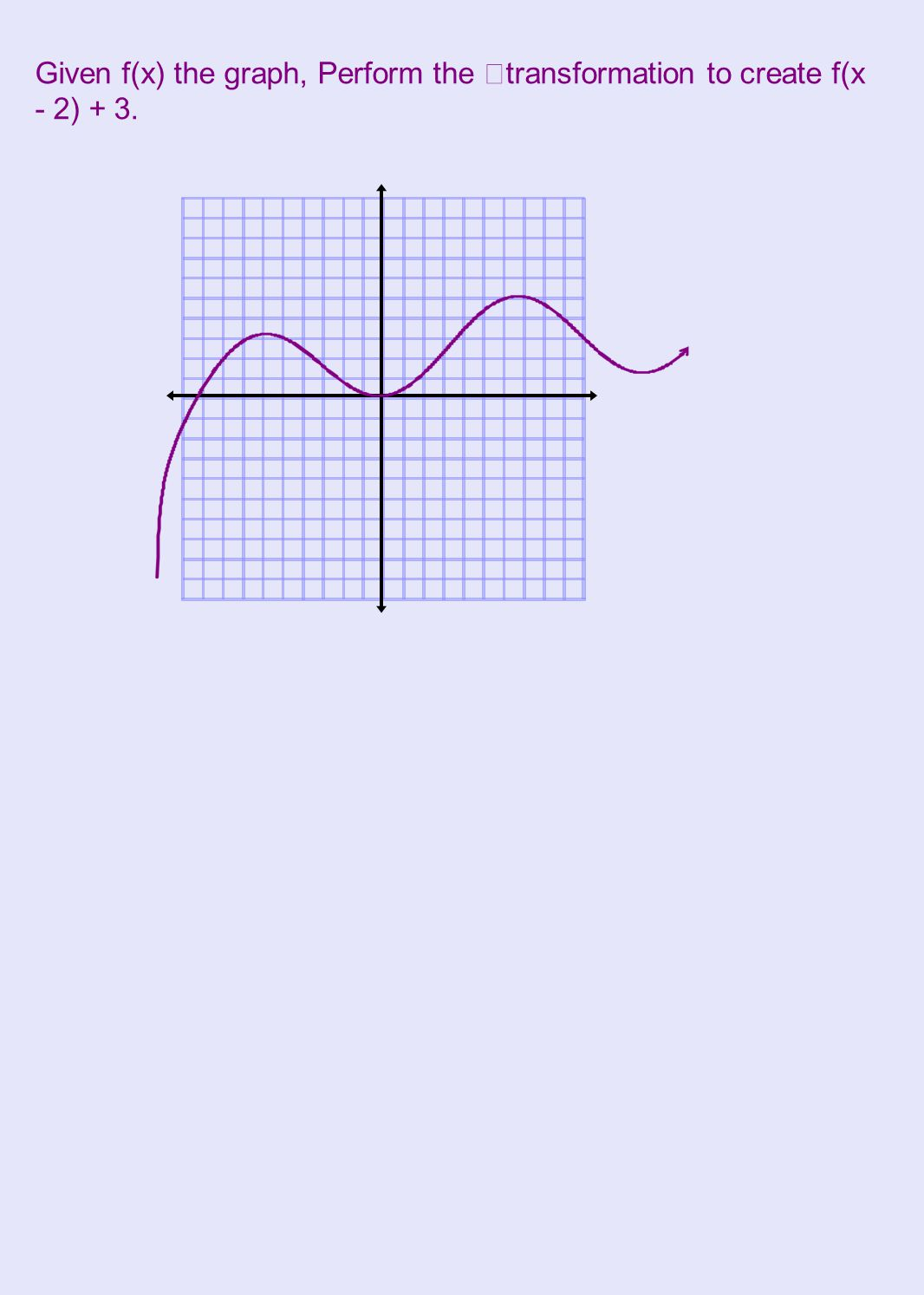 Given f(x) the graph, Perform the transformation to create f(x - 2) + 3.