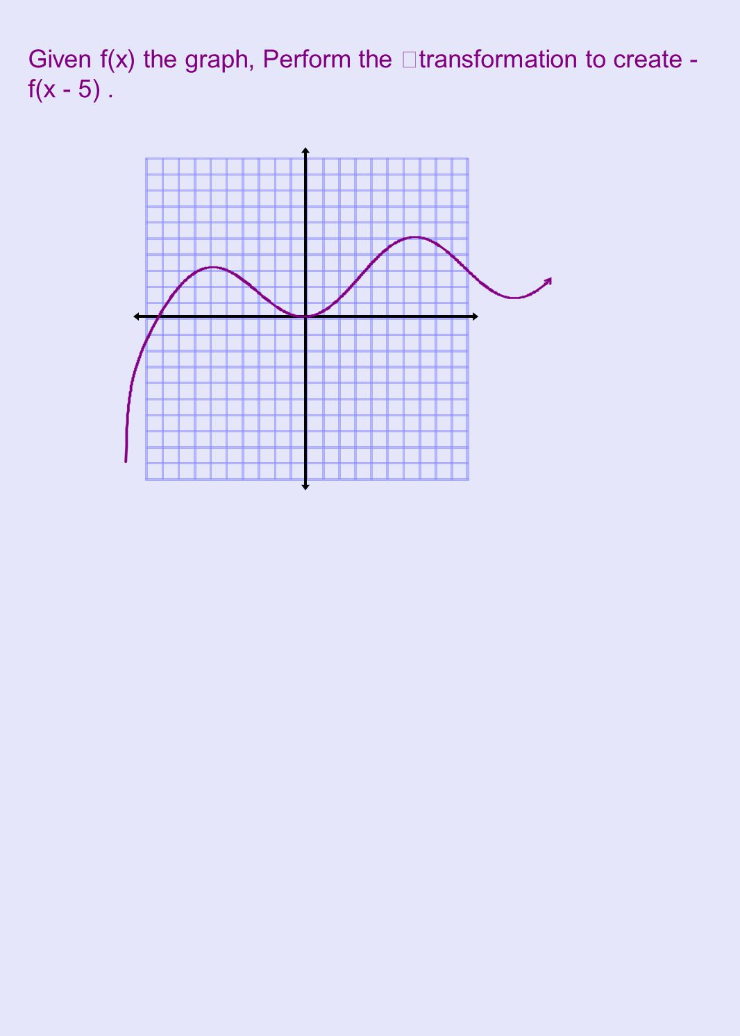 Given f(x) the graph, Perform the transformation to create -f(x - 5) .