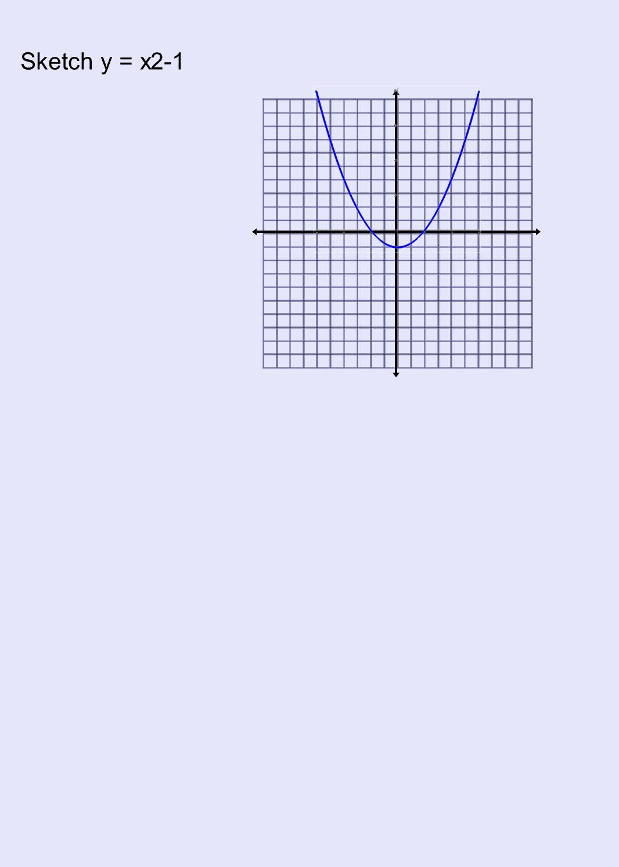 Sketch y = x2-1
