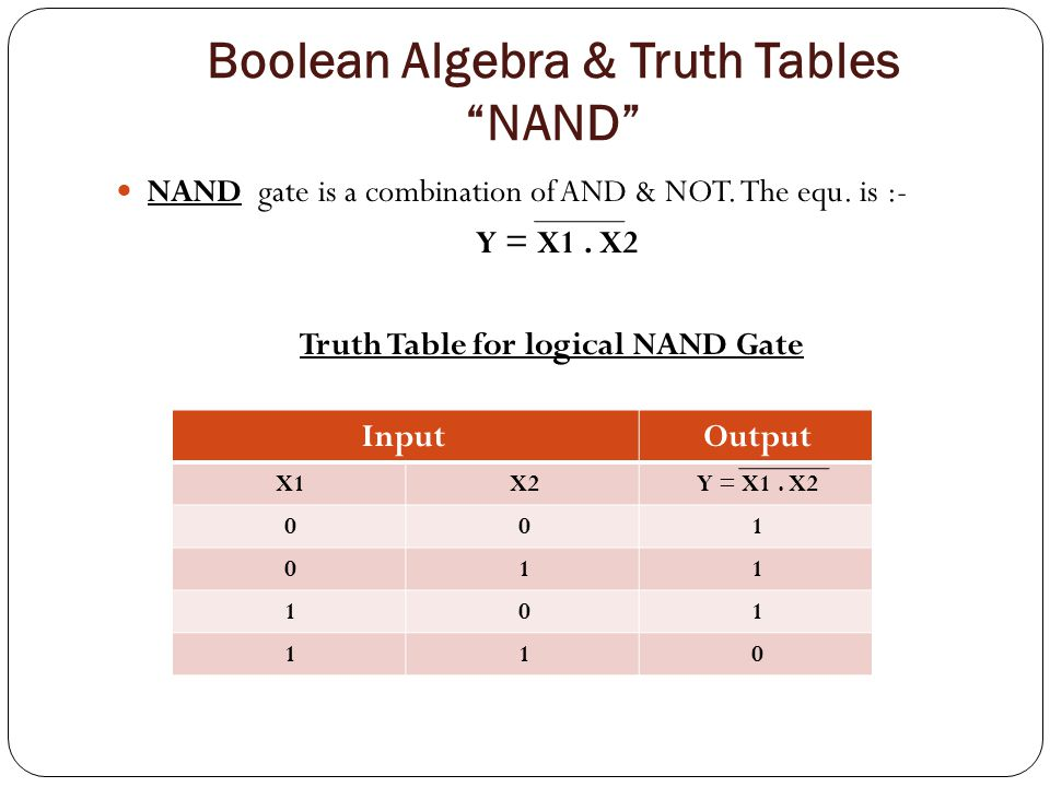Boolean Algebra & Truth Tables NAND
