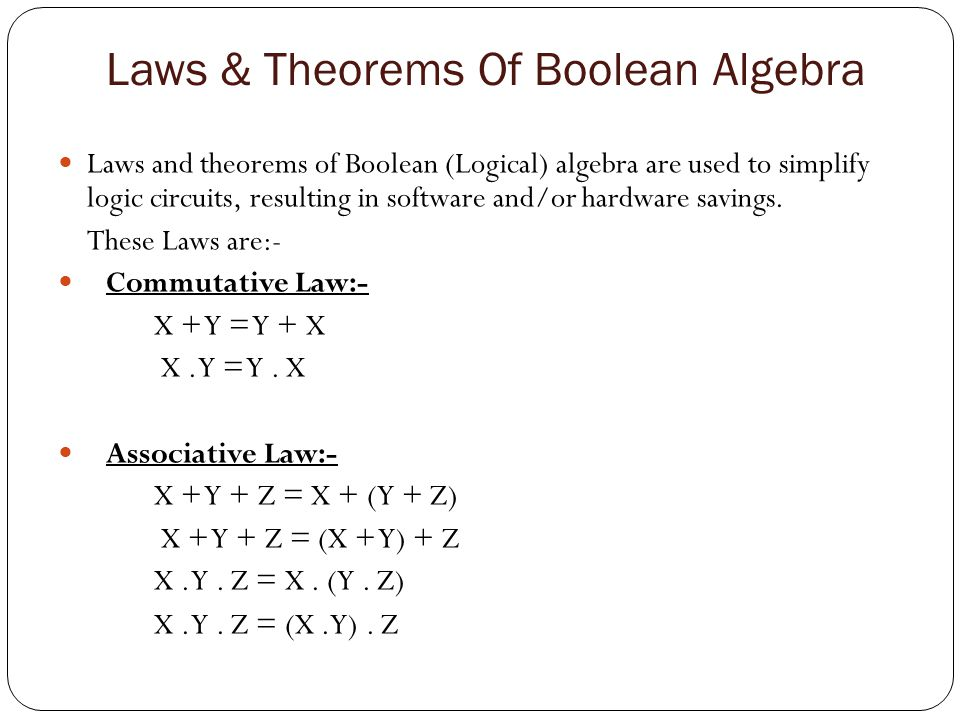 Laws & Theorems Of Boolean Algebra