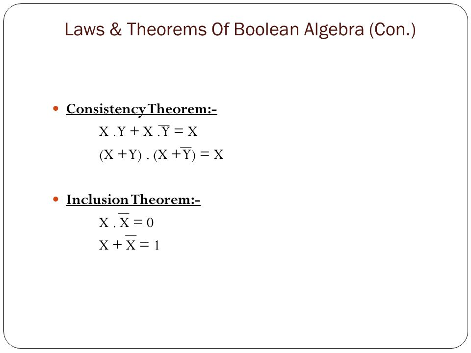 Laws & Theorems Of Boolean Algebra (Con.)