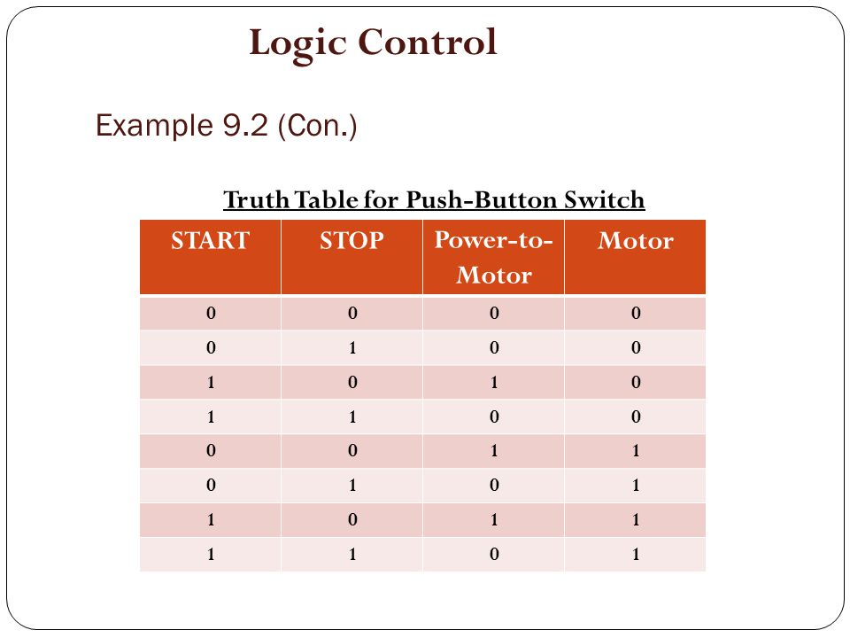 Truth Table for Push-Button Switch