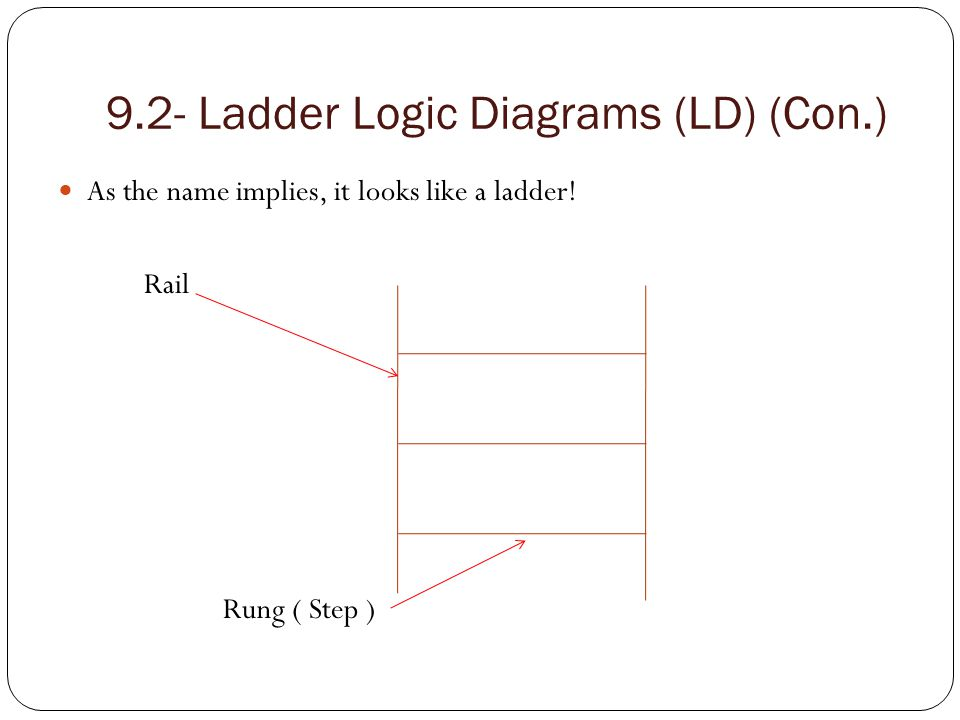 9.2- Ladder Logic Diagrams (LD) (Con.)