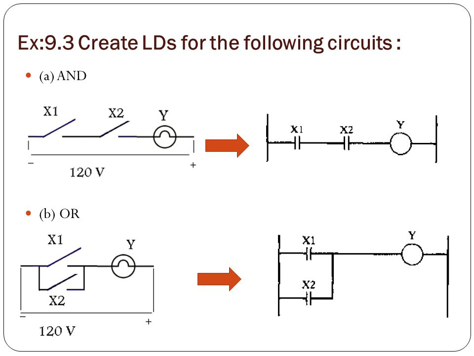 Ex:9.3 Create LDs for the following circuits :