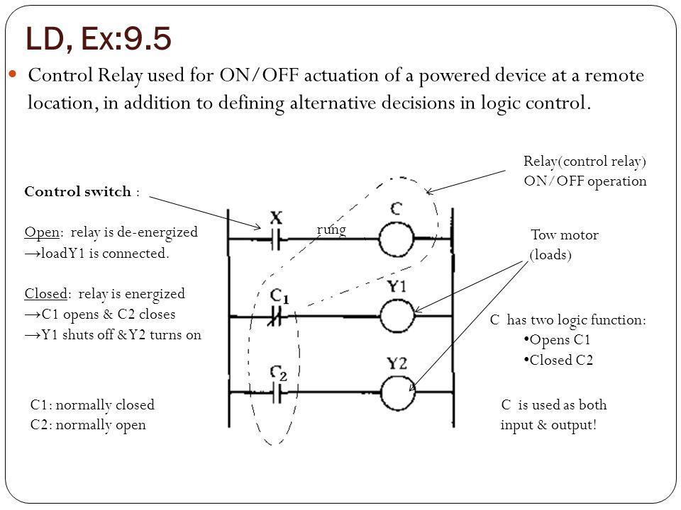 LD, Ex:9.5
