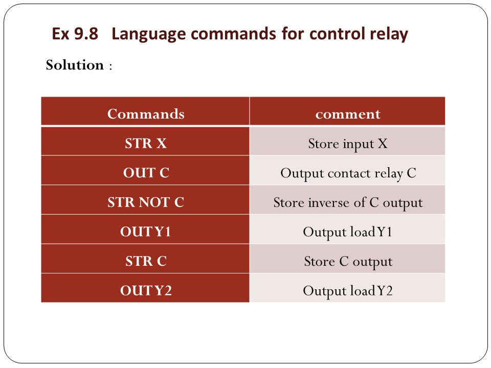 Ex 9.8 Language commands for control relay