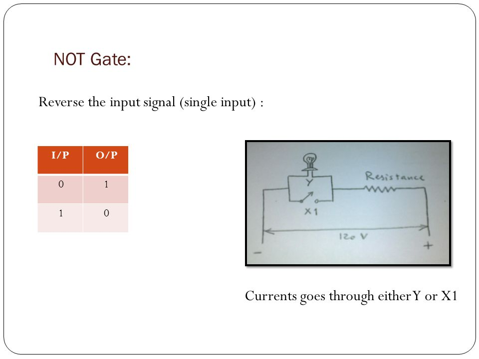 NOT Gate: Reverse the input signal (single input) :