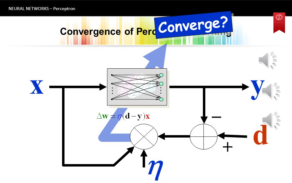 Convergence of Perceptron Learning