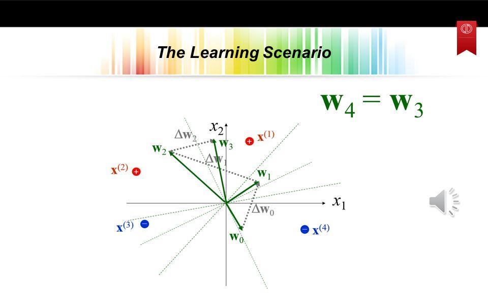 The Learning Scenario w4 = w3