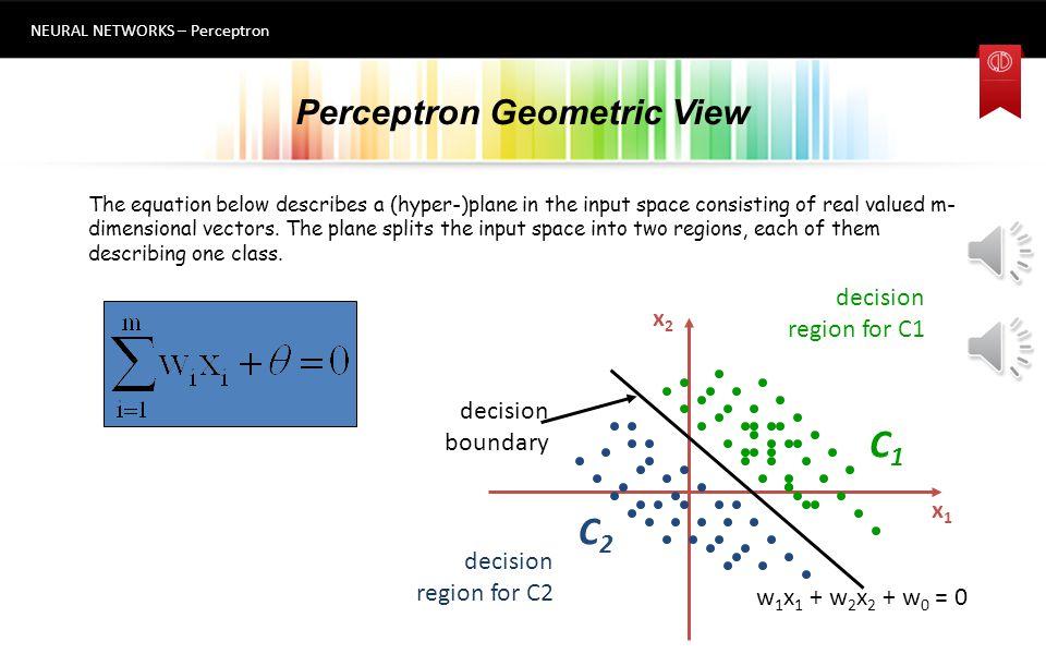 Perceptron Geometric View